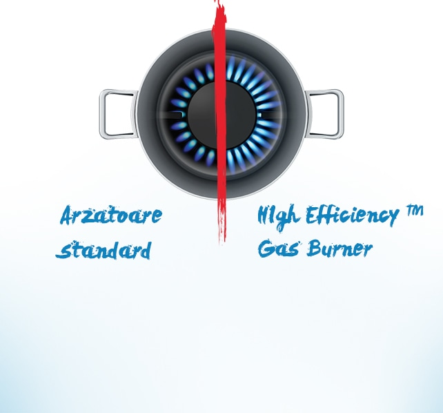 2376_high-efficiency--gas-burner_376a273c.jpg